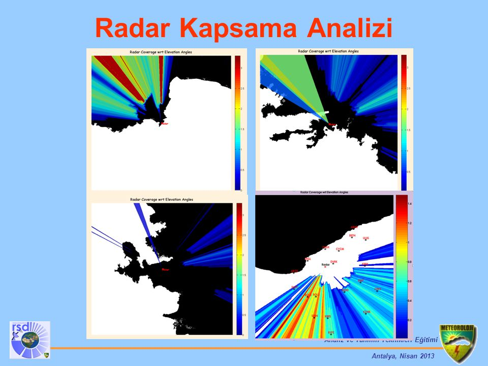 Radar Kapsama Analizi
