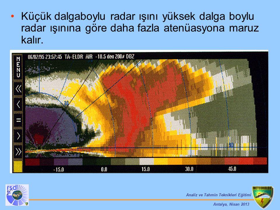 Küçük dalgaboylu radar ışını yüksek dalga boylu radar ışınına göre daha fazla atenüasyona maruz kalır.