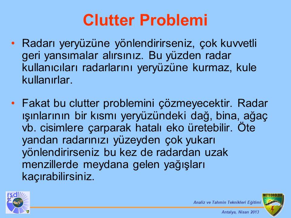 Clutter Problemi