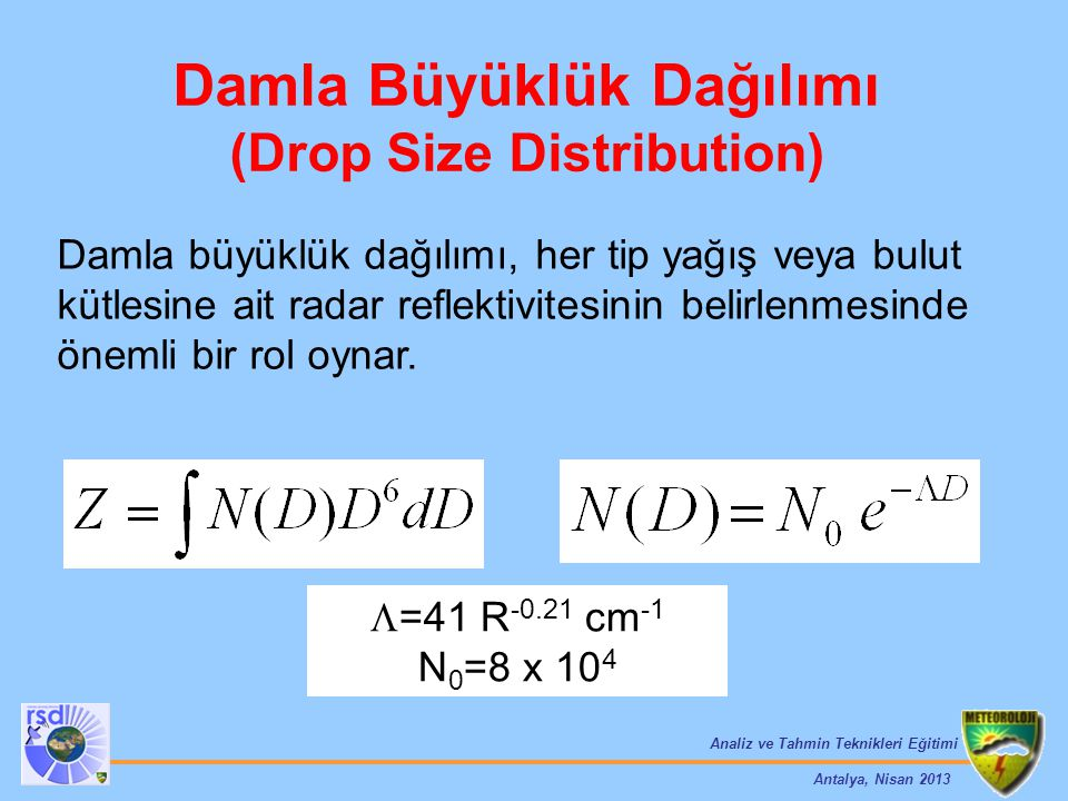 Damla Büyüklük Dağılımı (Drop Size Distribution)