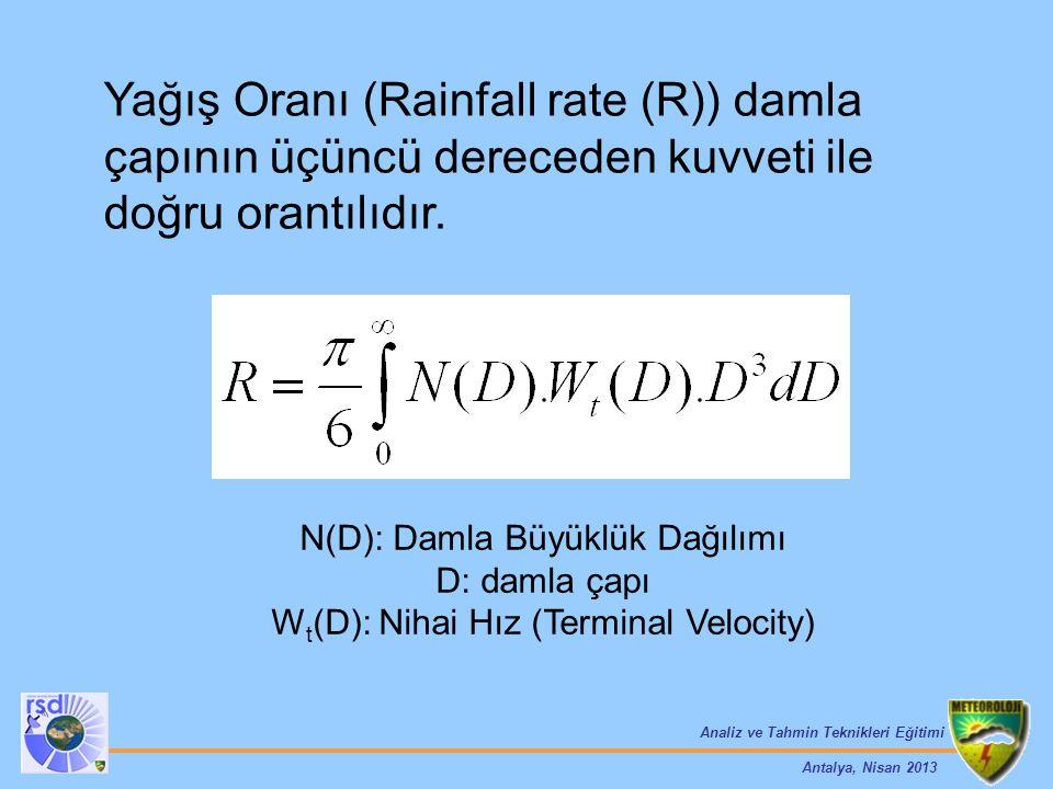 Yağış Oranı (Rainfall rate (R)) damla çapının üçüncü dereceden kuvveti ile doğru orantılıdır.