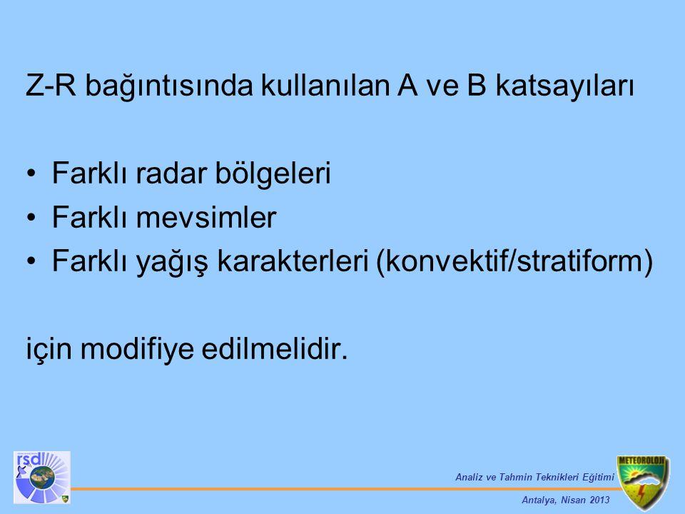 Z-R bağıntısında kullanılan A ve B katsayıları