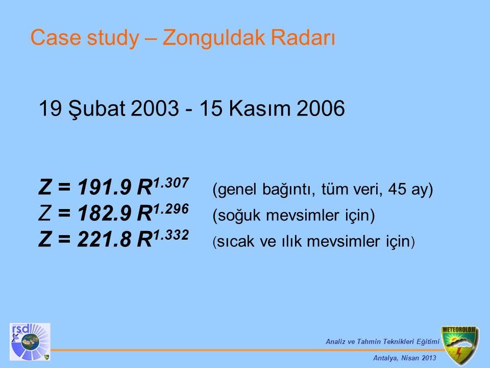 Case study – Zonguldak Radarı