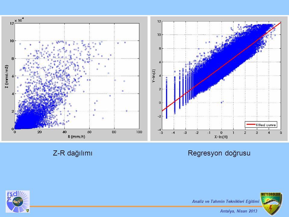 Z-R dağılımı Regresyon doğrusu