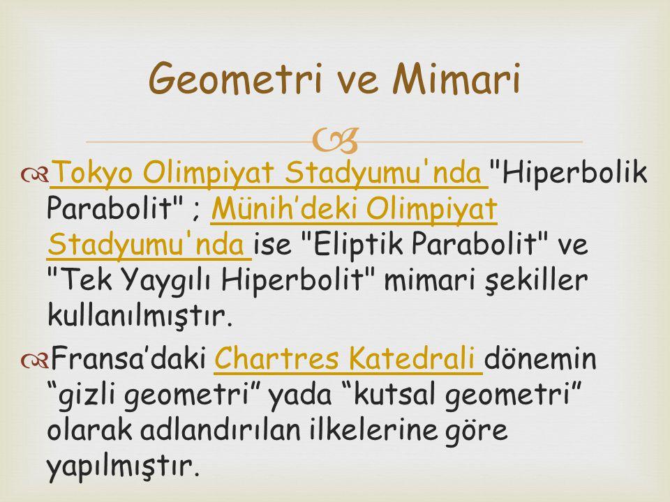 Geometri ve Mimari