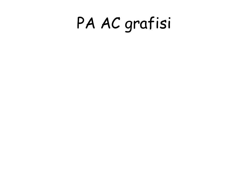 PA AC grafisi