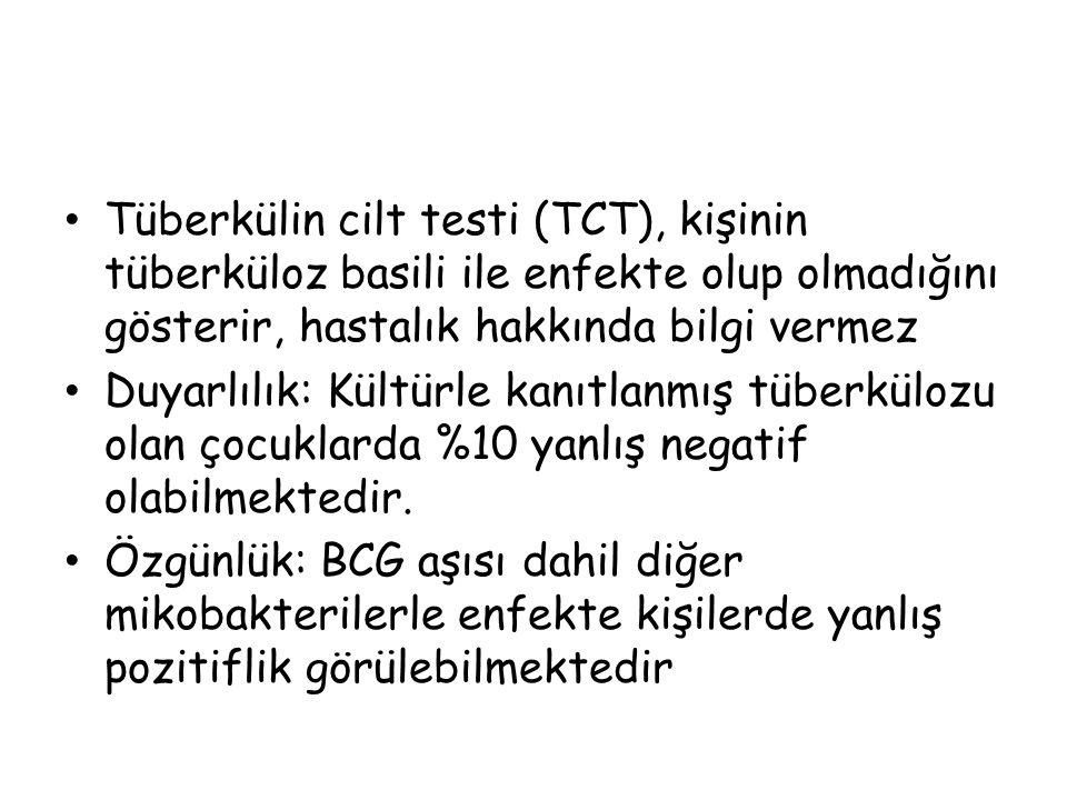 Tüberkülin cilt testi (TCT), kişinin tüberküloz basili ile enfekte olup olmadığını gösterir, hastalık hakkında bilgi vermez