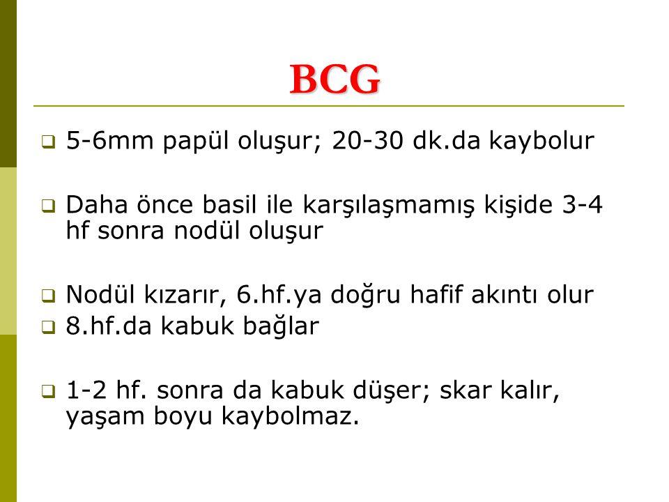 BCG 5-6mm papül oluşur; 20-30 dk.da kaybolur