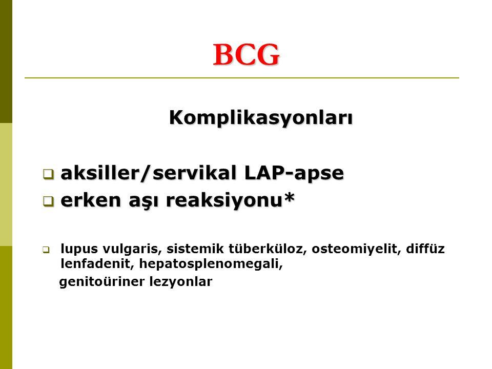 BCG Komplikasyonları aksiller/servikal LAP-apse erken aşı reaksiyonu*