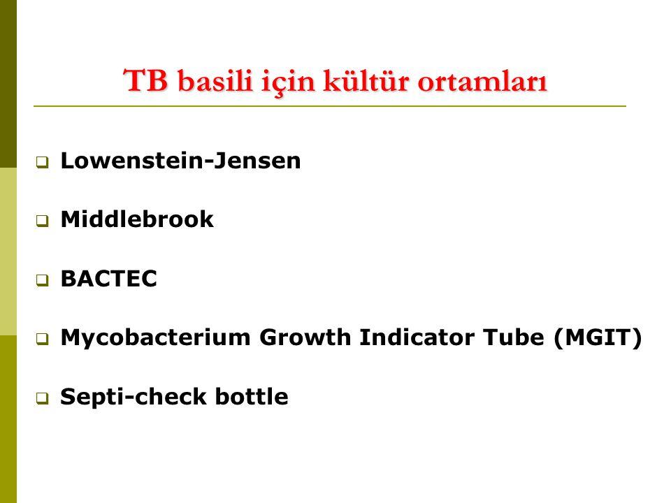 TB basili için kültür ortamları