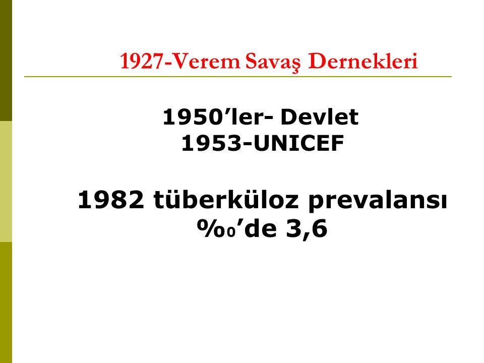 1927-Verem Savaş Dernekleri