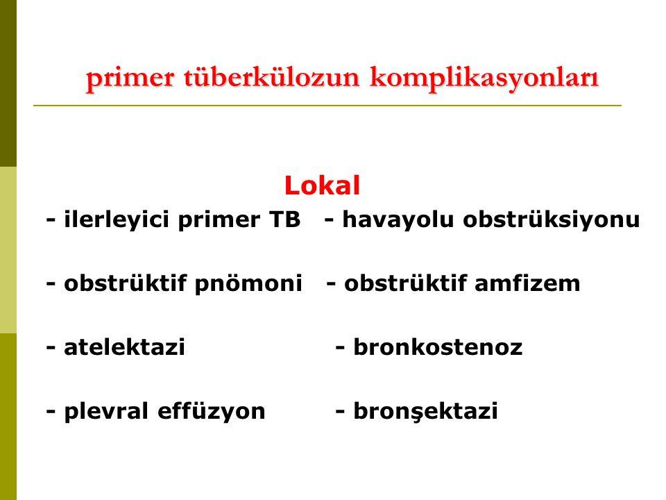 primer tüberkülozun komplikasyonları