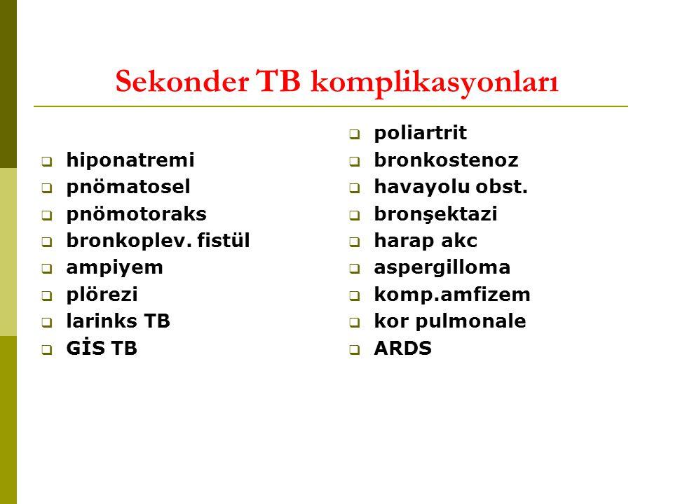 Sekonder TB komplikasyonları