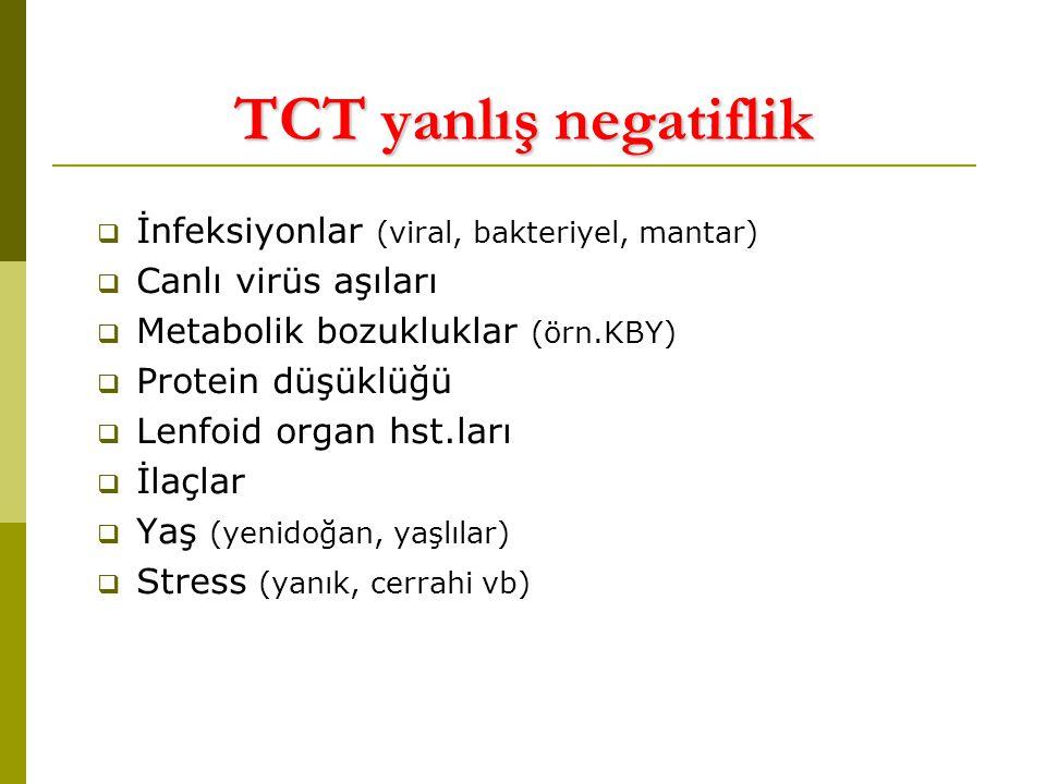 TCT yanlış negatiflik İnfeksiyonlar (viral, bakteriyel, mantar)