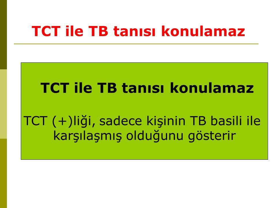 TCT ile TB tanısı konulamaz
