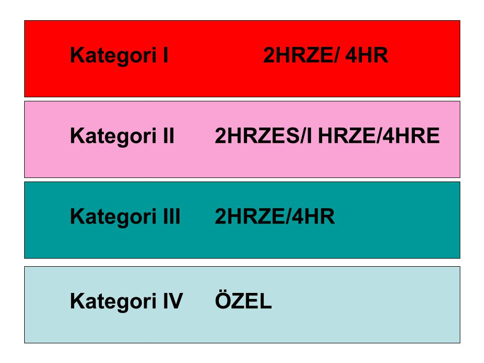 Kategori I 2HRZE/ 4HR Kategori II 2HRZES/I HRZE/4HRE Kategori III 2HRZE/4HR Kategori IV ÖZEL