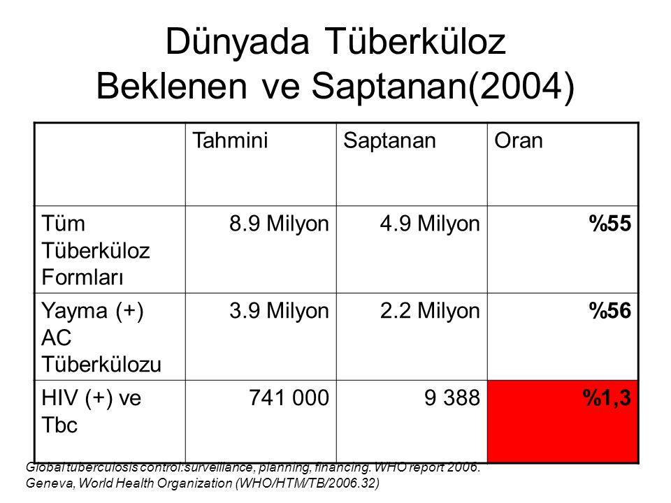 Dünyada Tüberküloz Beklenen ve Saptanan(2004)