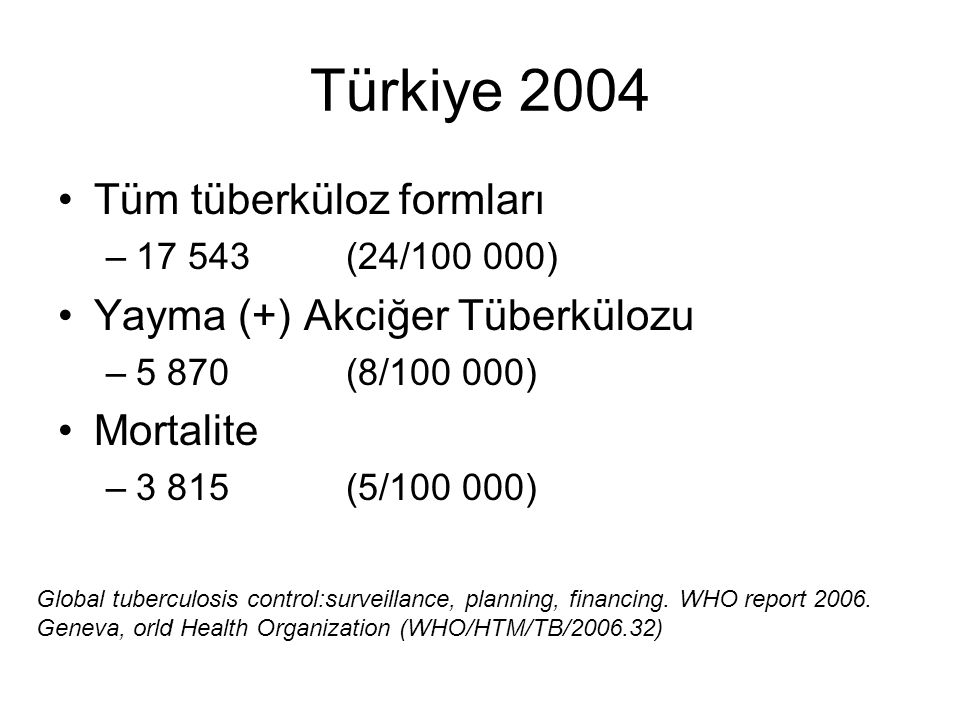 Türkiye 2004 Tüm tüberküloz formları Yayma (+) Akciğer Tüberkülozu