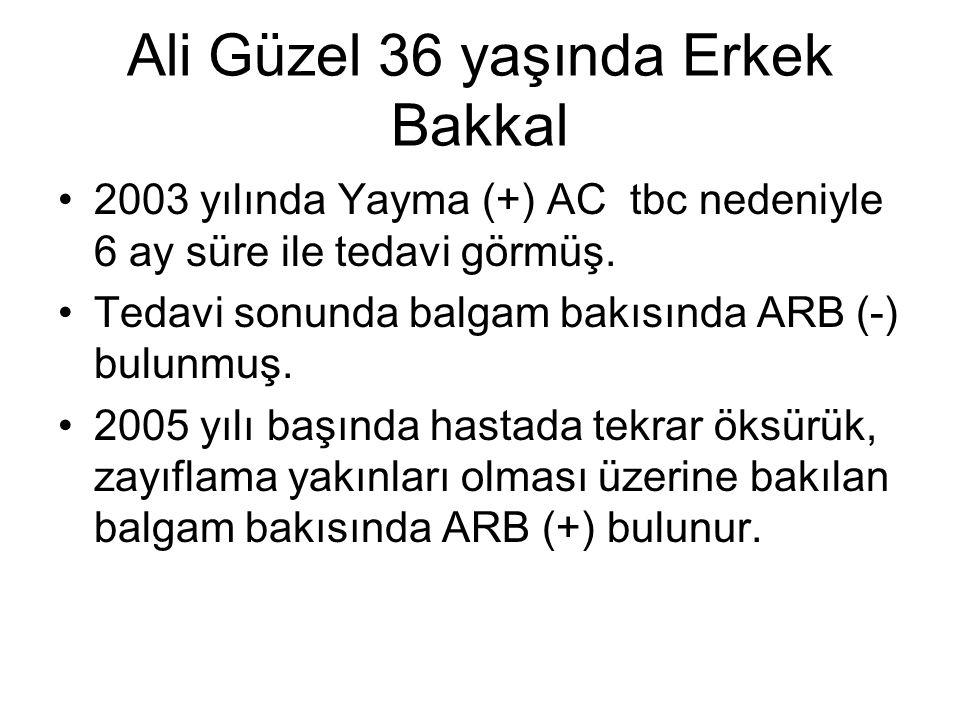 Ali Güzel 36 yaşında Erkek Bakkal