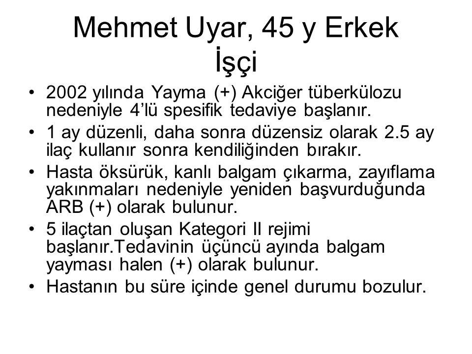 Mehmet Uyar, 45 y Erkek İşçi