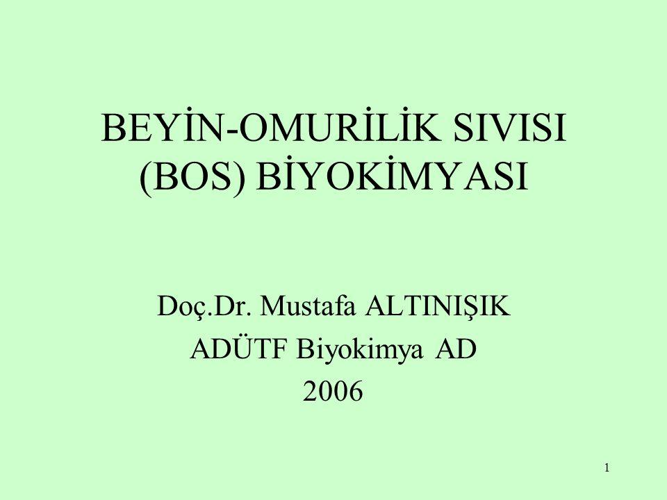 BEYİN-OMURİLİK SIVISI (BOS) BİYOKİMYASI