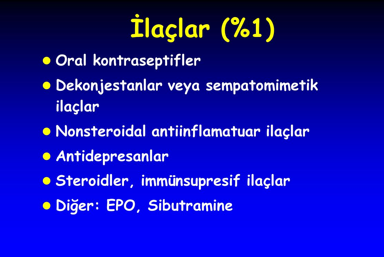 İlaçlar (%1) Oral kontraseptifler