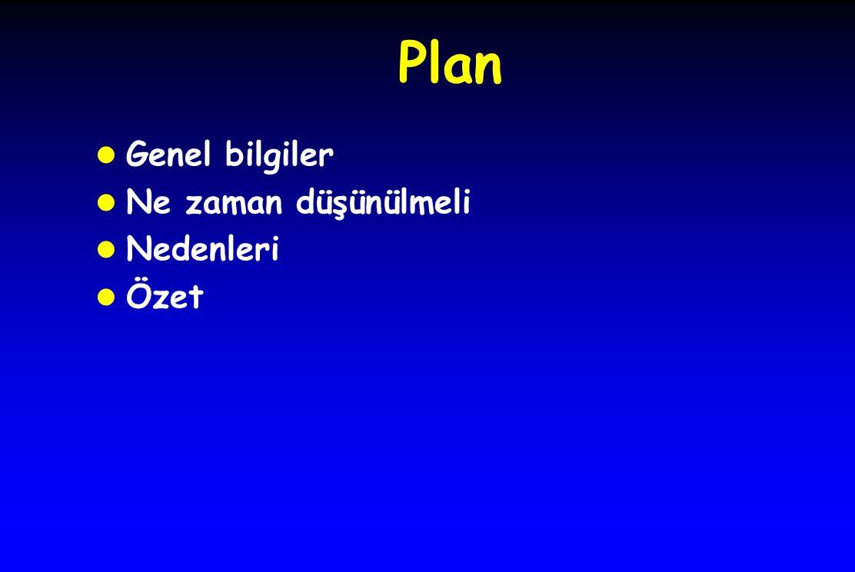 Plan Genel bilgiler Ne zaman düşünülmeli Nedenleri Özet