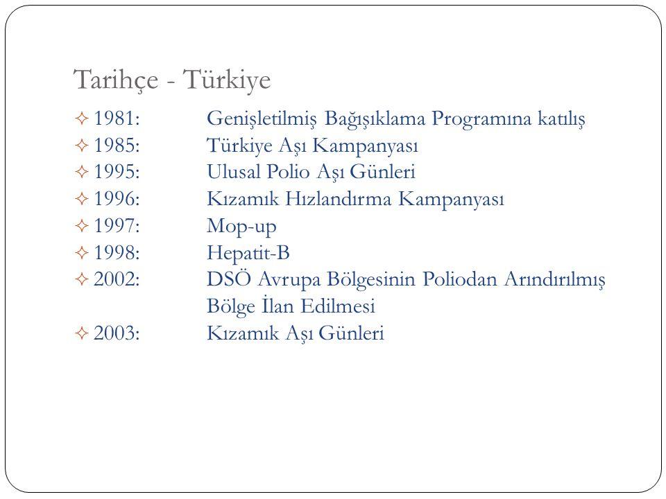 Tarihçe - Türkiye 1981: Genişletilmiş Bağışıklama Programına katılış