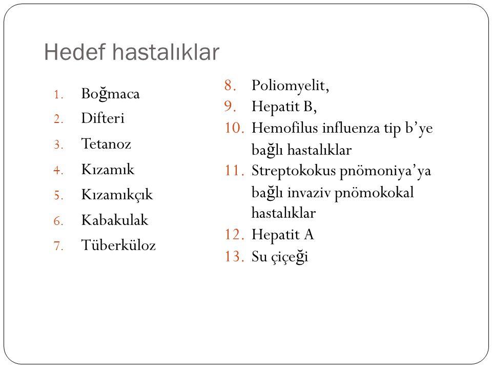 Hedef hastalıklar Poliomyelit, Boğmaca Hepatit B, Difteri