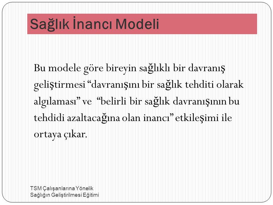 Sağlık İnancı Modeli