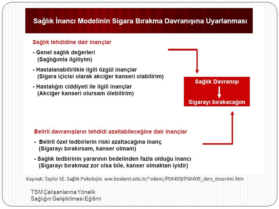Kaynak: Taylor SE. Sağlık Psikolojisi. ww. baskent. edu