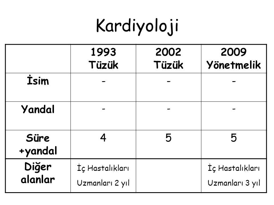 Kardiyoloji 1993 Tüzük 2002 Tüzük 2009 Yönetmelik İsim - Yandal