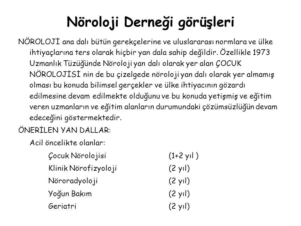 Nöroloji Derneği görüşleri