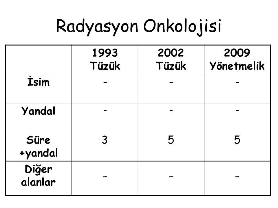 Radyasyon Onkolojisi 1993 Tüzük 2002 Tüzük 2009 Yönetmelik İsim -