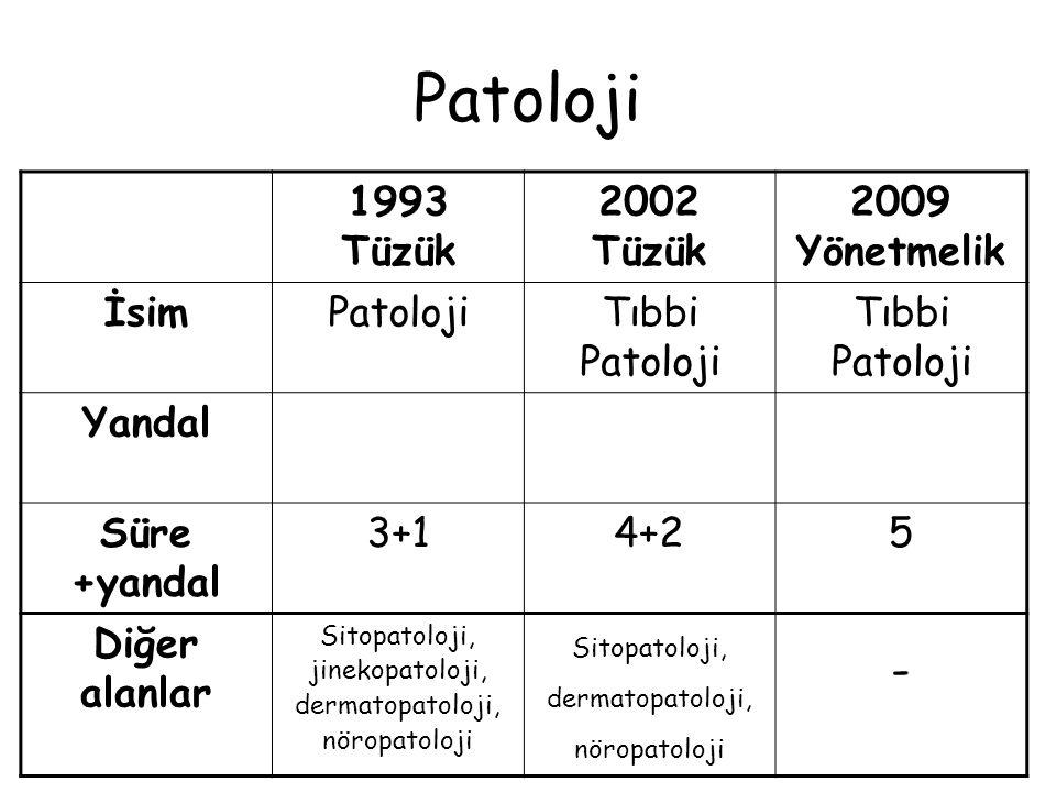 Patoloji - 1993 Tüzük 2002 Tüzük 2009 Yönetmelik İsim Patoloji