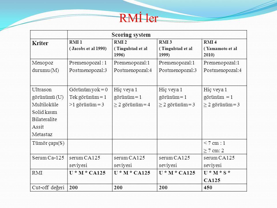 RMİ ler Kriter Menopoz durumu (M) Premenopozal : 1 Postmenopozal:3