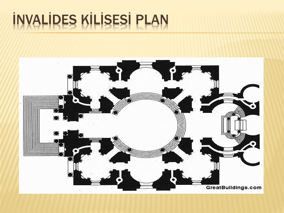 İNVALİdes kİlİSESİ PLAN