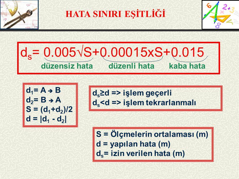 ds= 0.005√S+0.00015xS+0.015 HATA SINIRI EŞİTLİĞİ