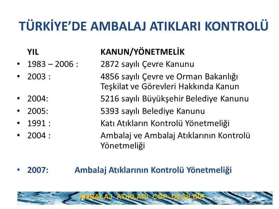 TÜRKİYE'DE AMBALAJ ATIKLARI KONTROLÜ