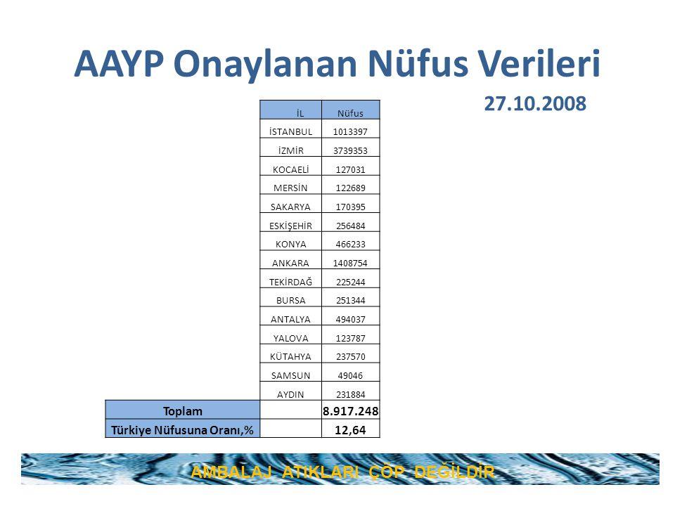 AAYP Onaylanan Nüfus Verileri