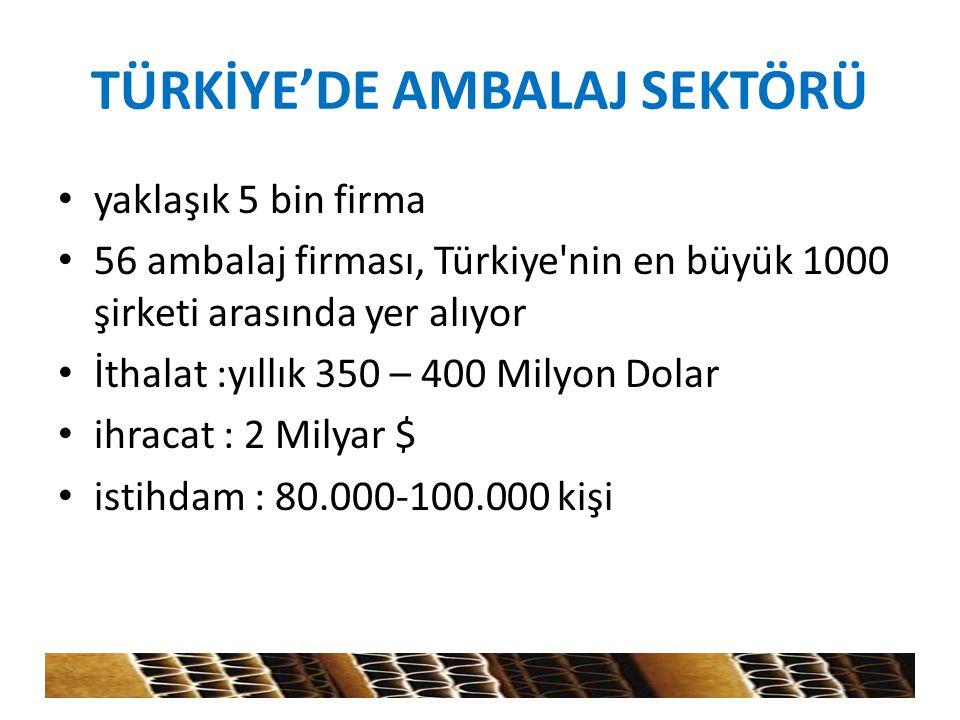 TÜRKİYE'DE AMBALAJ SEKTÖRÜ