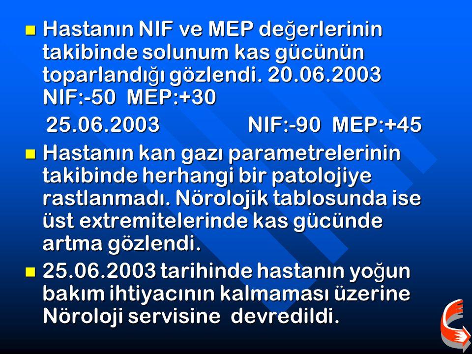 Hastanın NIF ve MEP değerlerinin takibinde solunum kas gücünün toparlandığı gözlendi. 20.06.2003 NIF:-50 MEP:+30