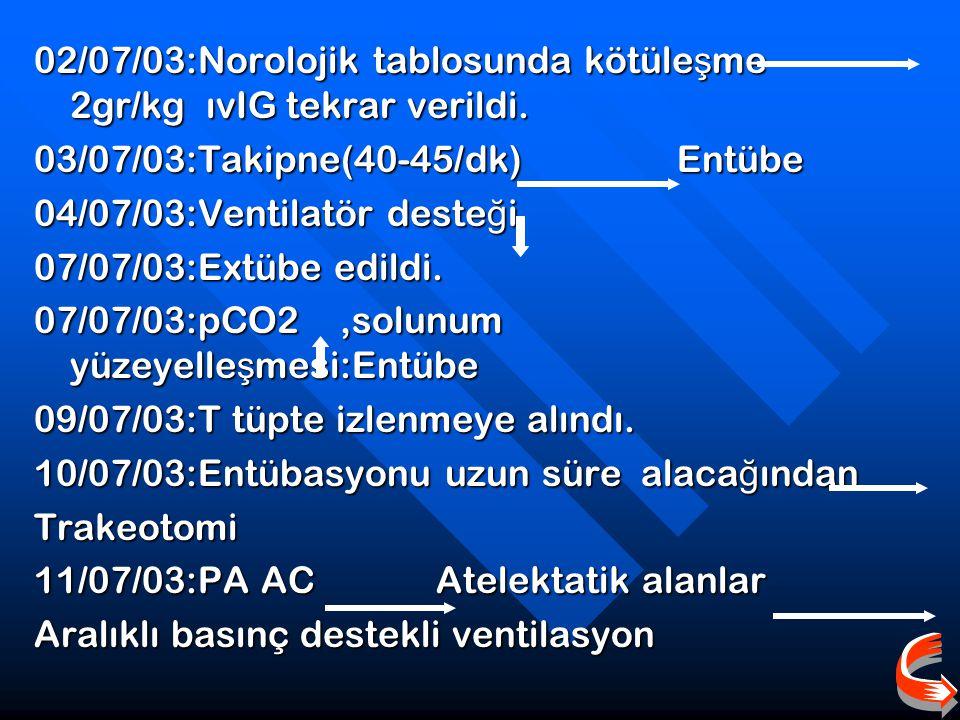02/07/03:Norolojik tablosunda kötüleşme 2gr/kg ıvIG tekrar verildi.