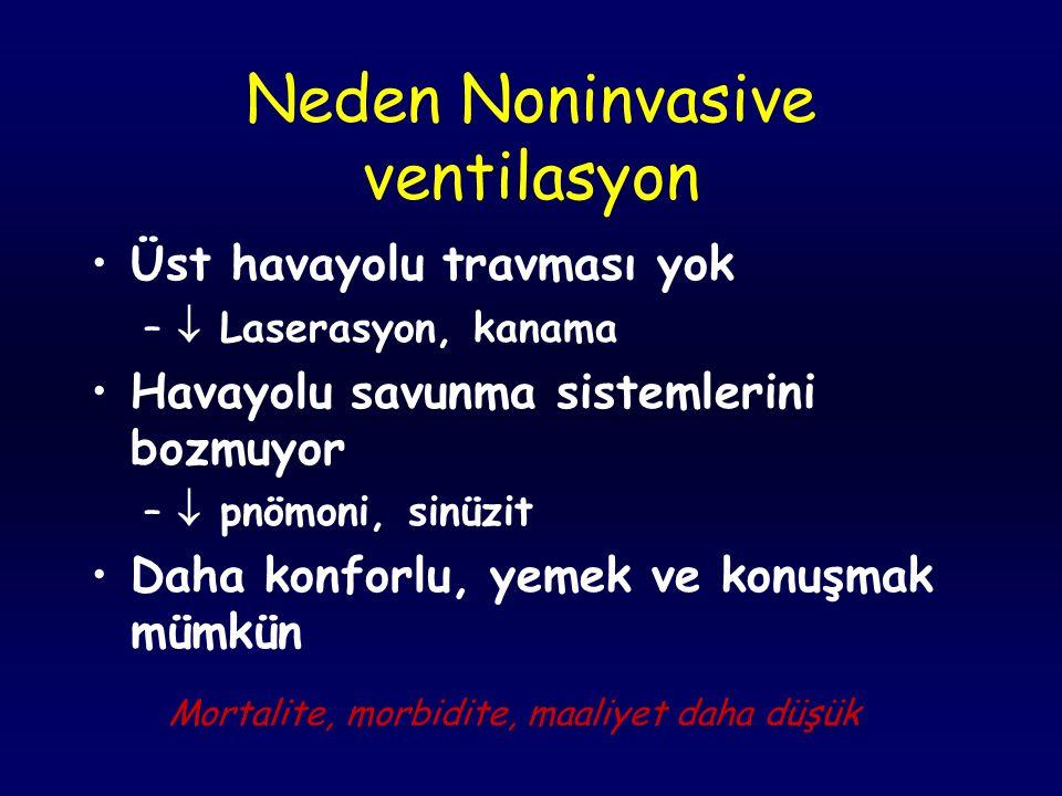 Neden Noninvasive ventilasyon