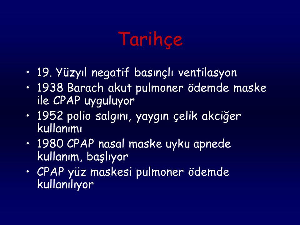 Tarihçe 19. Yüzyıl negatif basınçlı ventilasyon