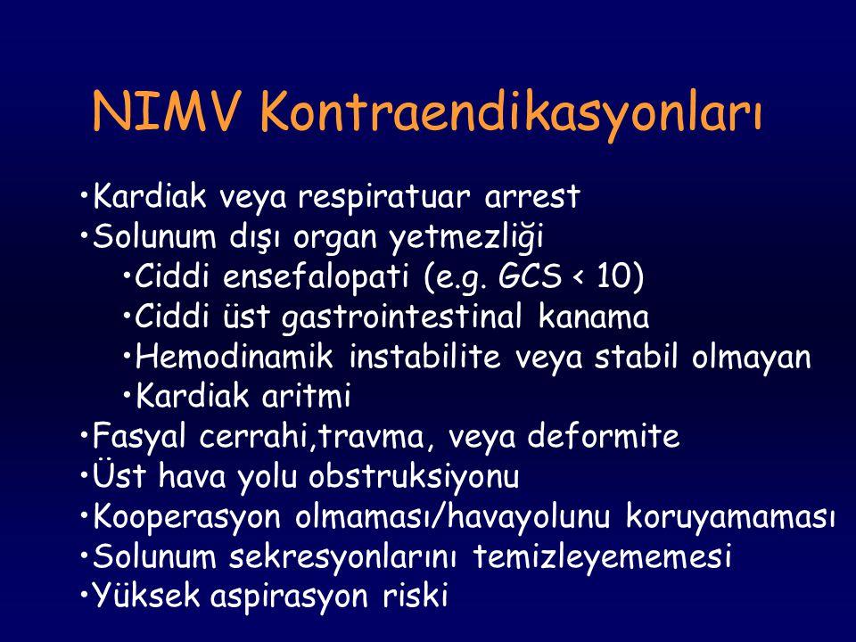 NIMV Kontraendikasyonları