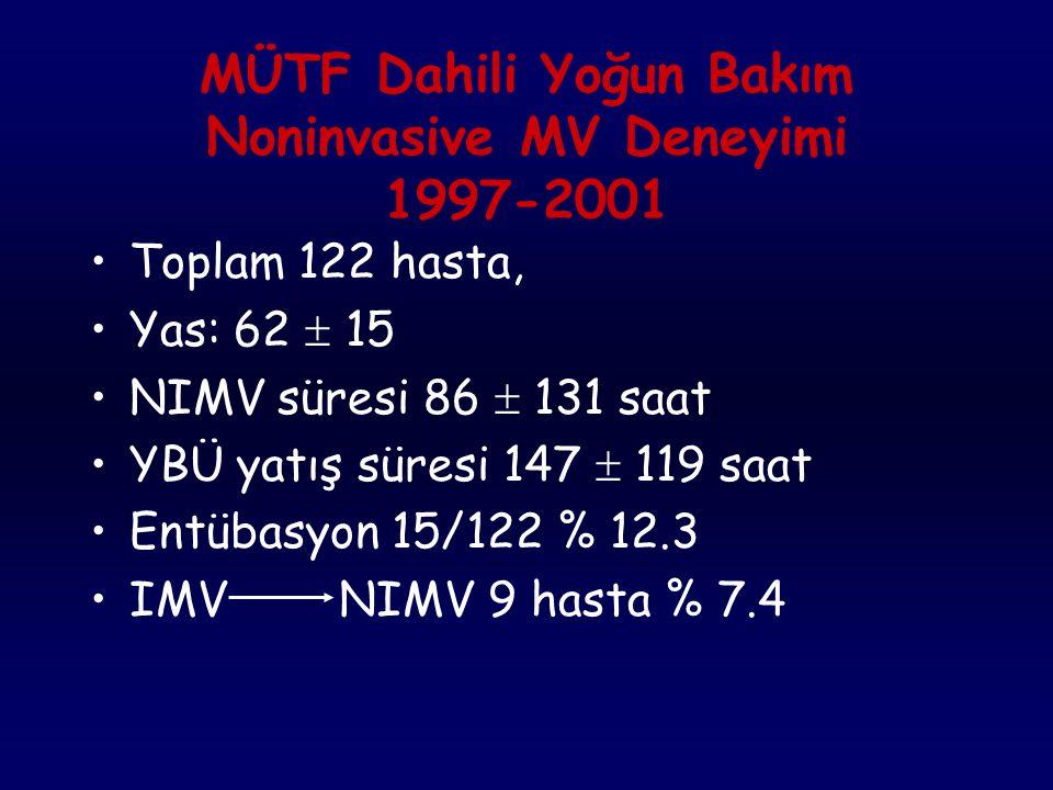MÜTF Dahili Yoğun Bakım Noninvasive MV Deneyimi 1997-2001