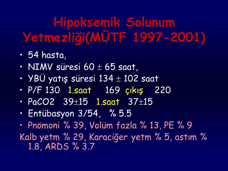 Hipoksemik Solunum Yetmezliği(MÜTF 1997-2001)