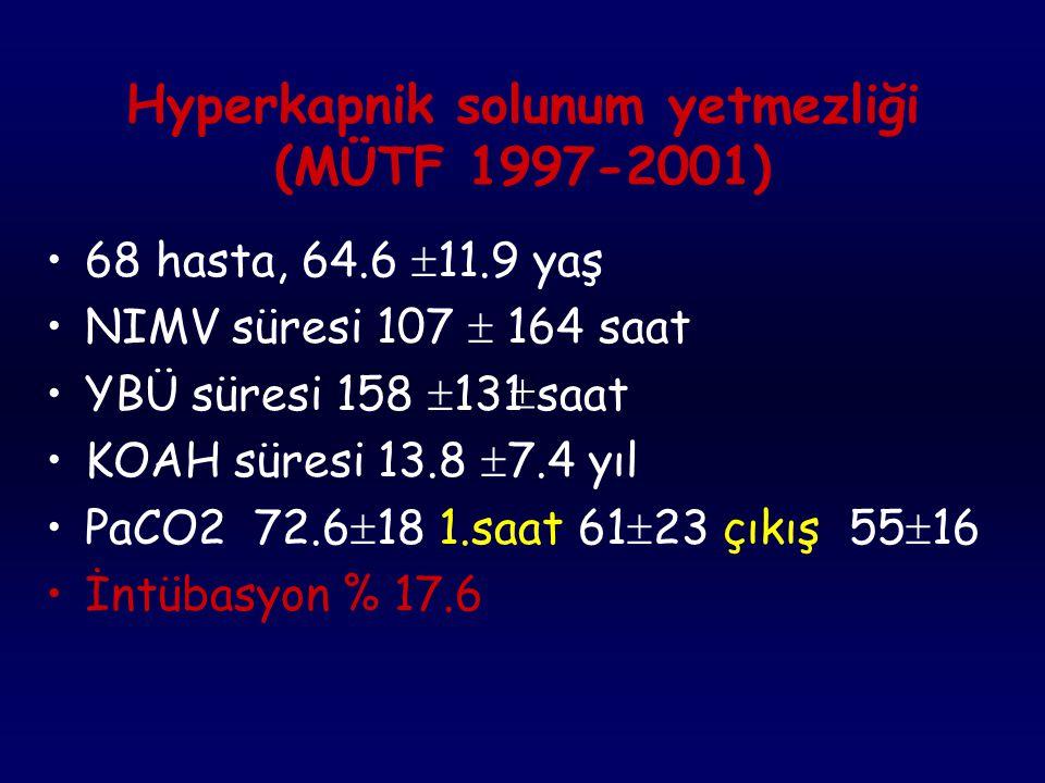 Hyperkapnik solunum yetmezliği (MÜTF 1997-2001)