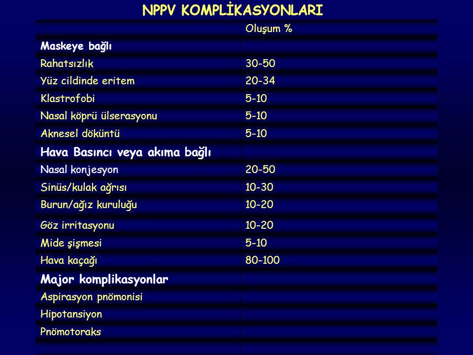 NPPV KOMPLİKASYONLARI